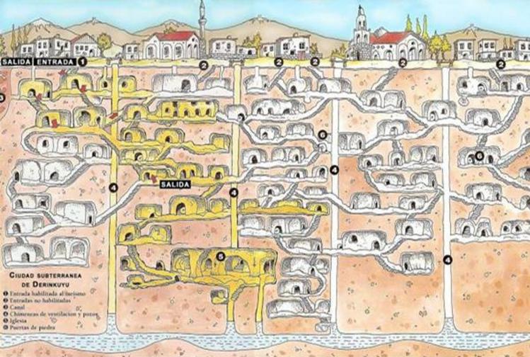 derinkuyu città segreta sotterranea